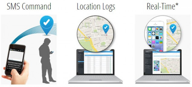 Gratis Mobile Spy GPS Tracking